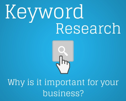 Keyword Research Sydney Corporate SEO Company